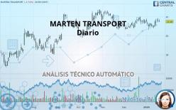 MARTEN TRANSPORT - Diario