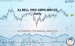 AJ BELL ORD GBP0.000125 - Daily