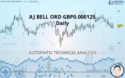 AJ BELL ORD GBP0.000125 - 每日