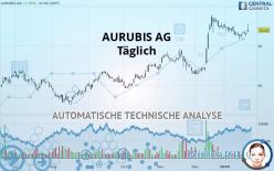 AURUBIS AG - Täglich