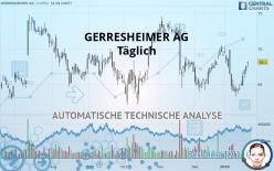 GERRESHEIMER AG - Täglich