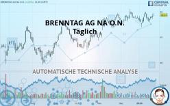 BRENNTAG AG NA O.N. - Täglich