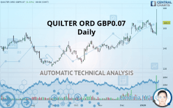 QUILTER ORD GBP0.07 - Daily