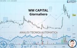 WM CAPITAL - Giornaliero