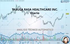 TABULA RASA HEALTHCARE INC. - Diario