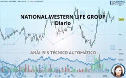 NATIONAL WESTERN LIFE GROUP - Diario