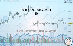 BITCOIN - BTC/USDT - 1 час