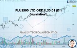 PLUS500 LTD ORD ILS0.01 (DI) - Diário