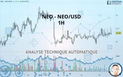 NEO - NEO/USD - 1 小时