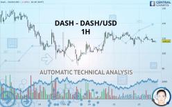 DASH - DASH/USD - 1 小时