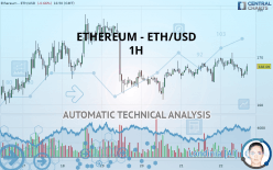 ETHEREUM - ETH/USD - 1 tim