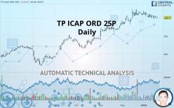 TP ICAP ORD 25P - 每日