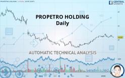 PROPETRO HOLDING - Ежедневно