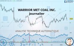 WARRIOR MET COAL INC. - Ежедневно