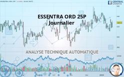ESSENTRA ORD 25P - 每日