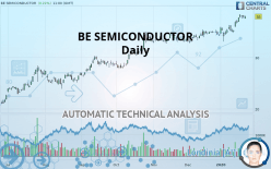 BE SEMICONDUCTOR - Daily