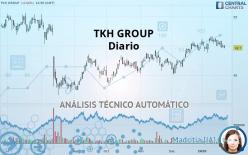 TKH GROUP - Diario