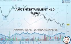 AMC ENTERTAINMENT HLD. - Ежедневно