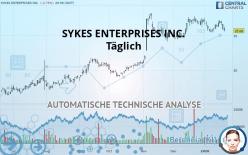 SYKES ENTERPRISES INC. - Täglich