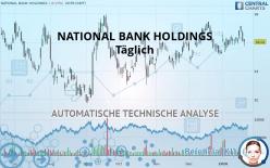 NATIONAL BANK HOLDINGS - Ежедневно