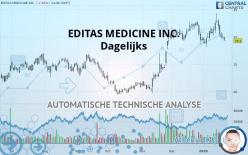 EDITAS MEDICINE INC. - Dagelijks