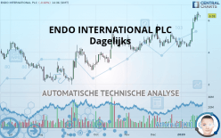 ENDO INTERNATIONAL PLC - Dagelijks