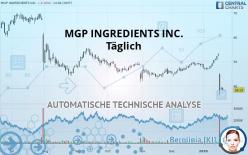 MGP INGREDIENTS INC. - Täglich