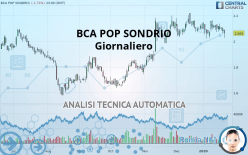 BCA POP SONDRIO - Giornaliero