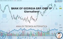 BANK OF GEORGIA GRP. ORD 1P - 每日