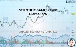 SCIENTIFIC GAMES CORP - Giornaliero