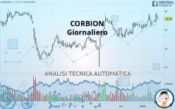 CORBION - Giornaliero