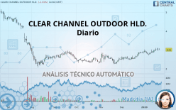 CLEAR CHANNEL OUTDOOR HLD. - Dagligen
