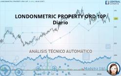 LONDONMETRIC PROPERTY ORD 10P - Diario