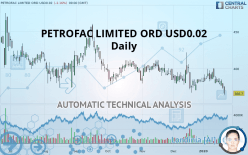 PETROFAC LIMITED ORD USD0.02 - 每日