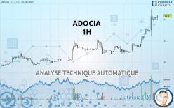 ADOCIA - 1 tim