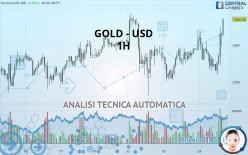GOLD - USD - 1 tim