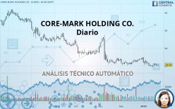 CORE-MARK HOLDING CO. - Dagligen