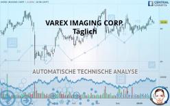 VAREX IMAGING CORP. - Täglich