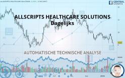 ALLSCRIPTS HEALTHCARE SOLUTIONS - Dagelijks