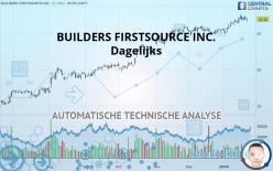 BUILDERS FIRSTSOURCE INC. - Dagelijks
