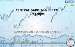 CENTRAL GARDEN & PET CO. - Dagelijks