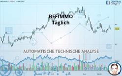 BEFIMMO - Täglich