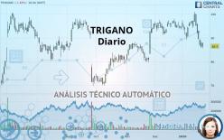 TRIGANO - Diario