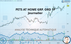 PETS AT HOME GRP. ORD 1P - Diário