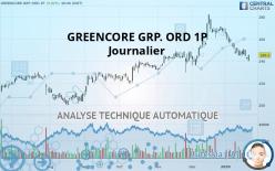 GREENCORE GRP. ORD 1P - Päivittäin