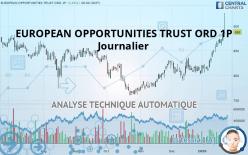 EUROPEAN OPPORTUNITIES TRUST ORD 1P - Ежедневно