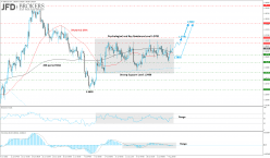 GBP/USD - Semanal