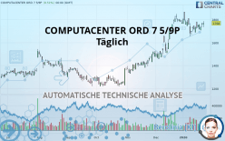 COMPUTACENTER ORD 7 5/9P - Ежедневно