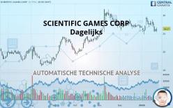 SCIENTIFIC GAMES CORP - Dagelijks