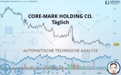 CORE-MARK HOLDING CO. - Täglich